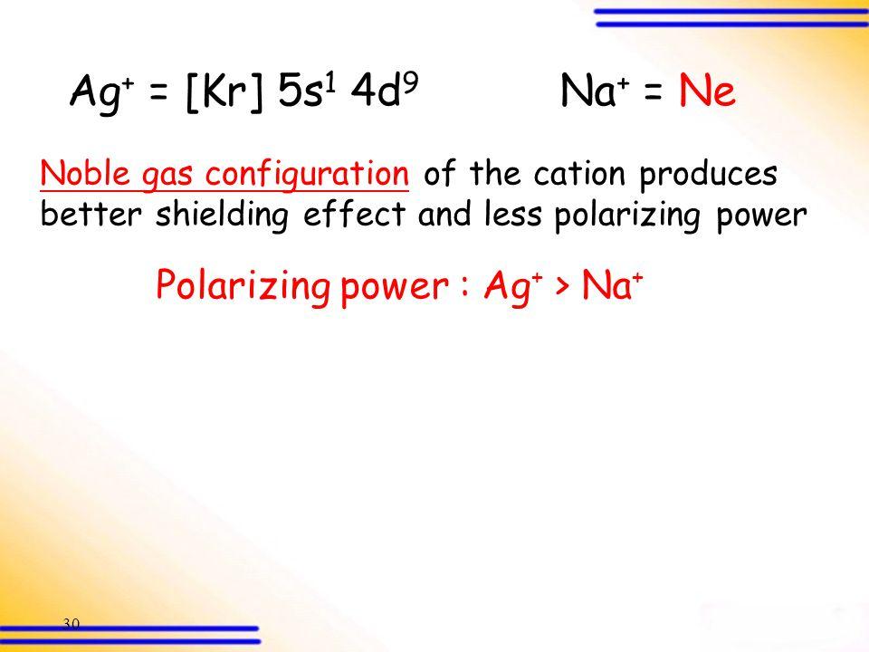 Ag+ = [Kr] 5s1 4d9 Na+ = Ne Polarizing power : Ag+ > Na+